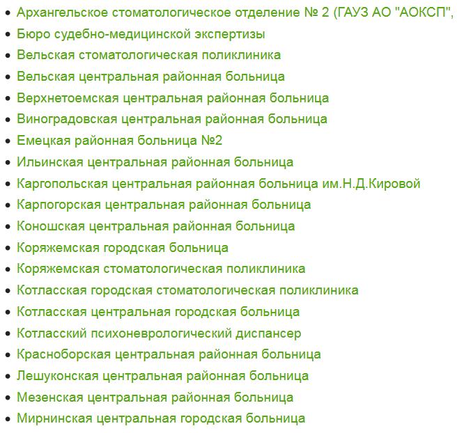 Архангельск перечень поликлиник