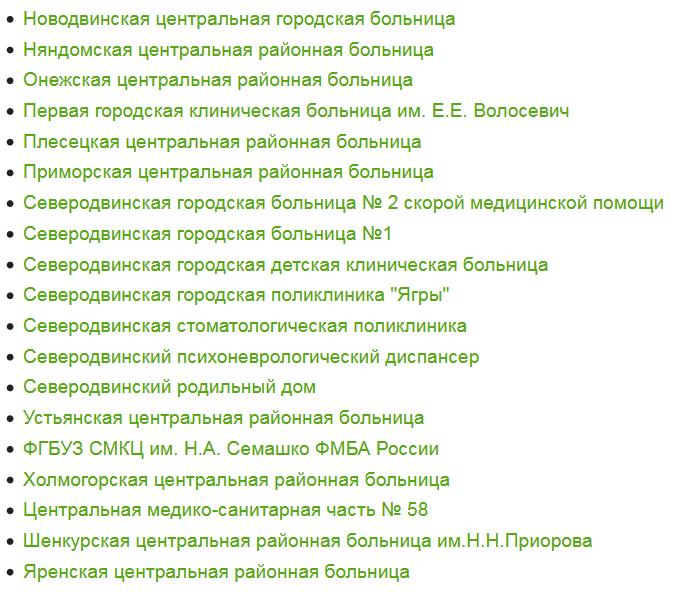 Архангельская область регистратура