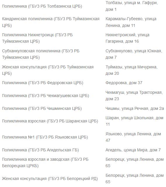 Башкортостан25 электронная регистратура