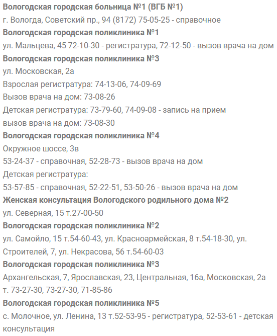 Вологда запись к врачу взрослые поликлиники
