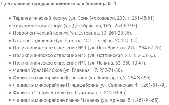 Поликлиники Екатеринбурга запись к врачу