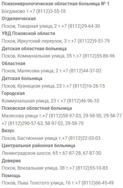 псков больницы запись к врачу электронная регистратура