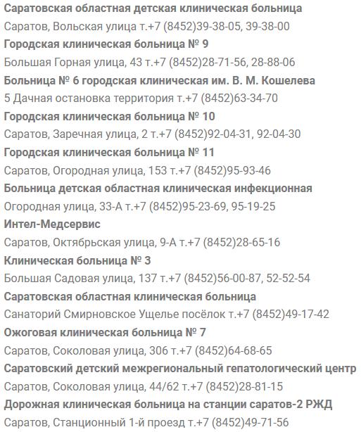 Запись к врачу больницы Саратова