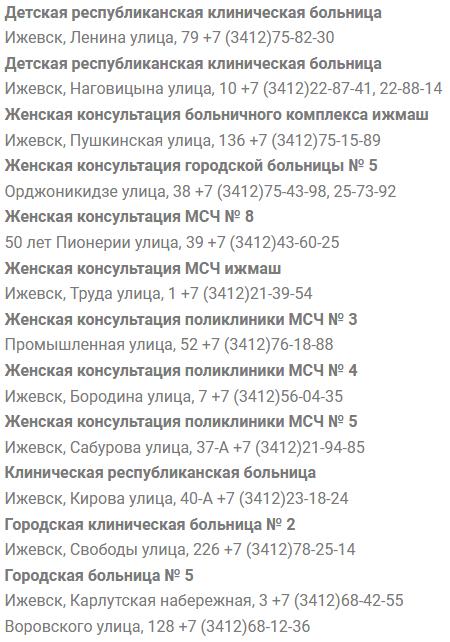 Клиники Ижевска электронная запись