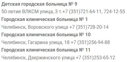 Больницы Челябинска запись к врачу