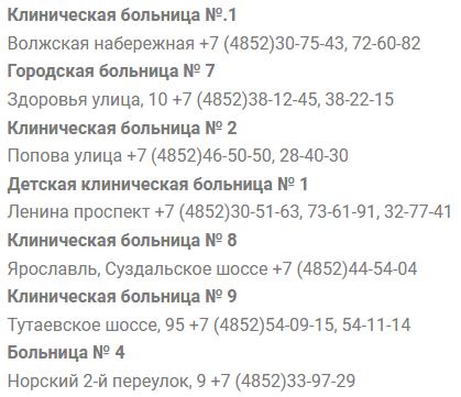 Больницы Ярославля запись к врачу
