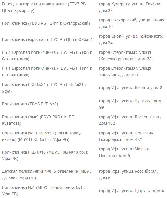 Башкортостан20 запись к врачу