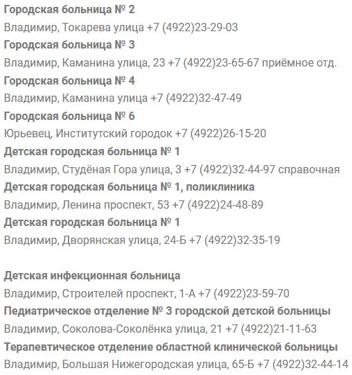 Владимир запись на посещение больницы
