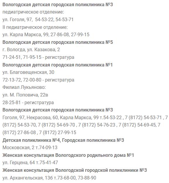 Вологда запись к врачу детские поликлиники