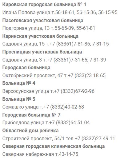 киров электронная регистратура больницы